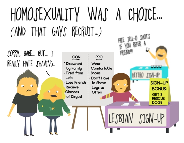 homosexuality is a choice