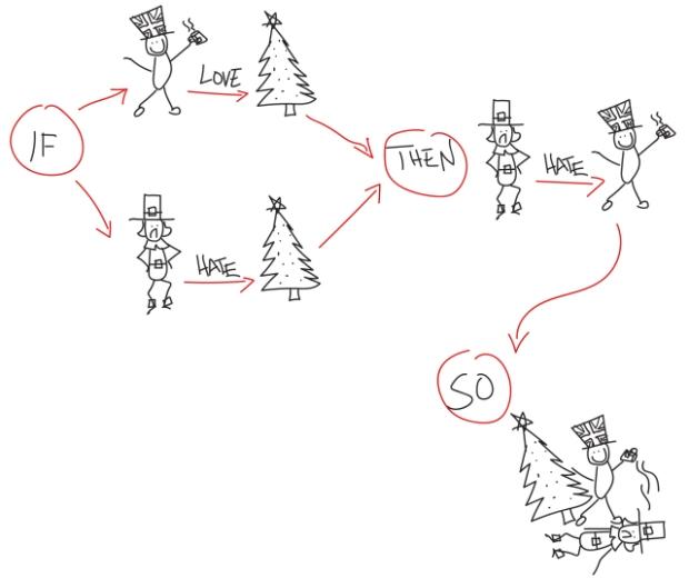 war_on_christmas doodle